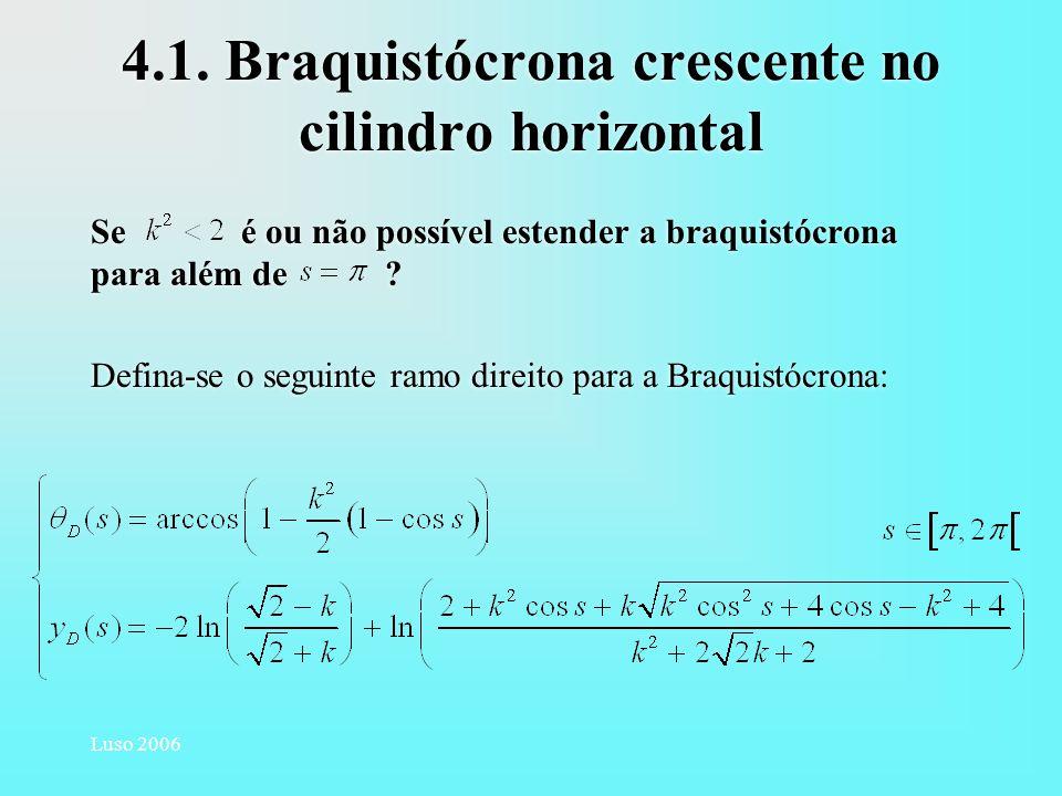 4.1. Braquistócrona crescente no cilindro horizontal