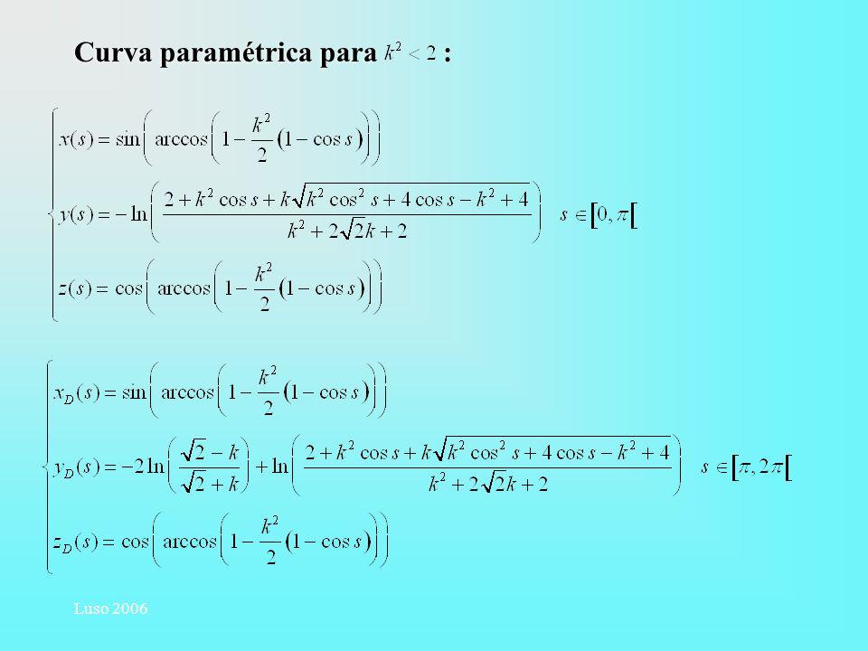 Curva paramétrica para :