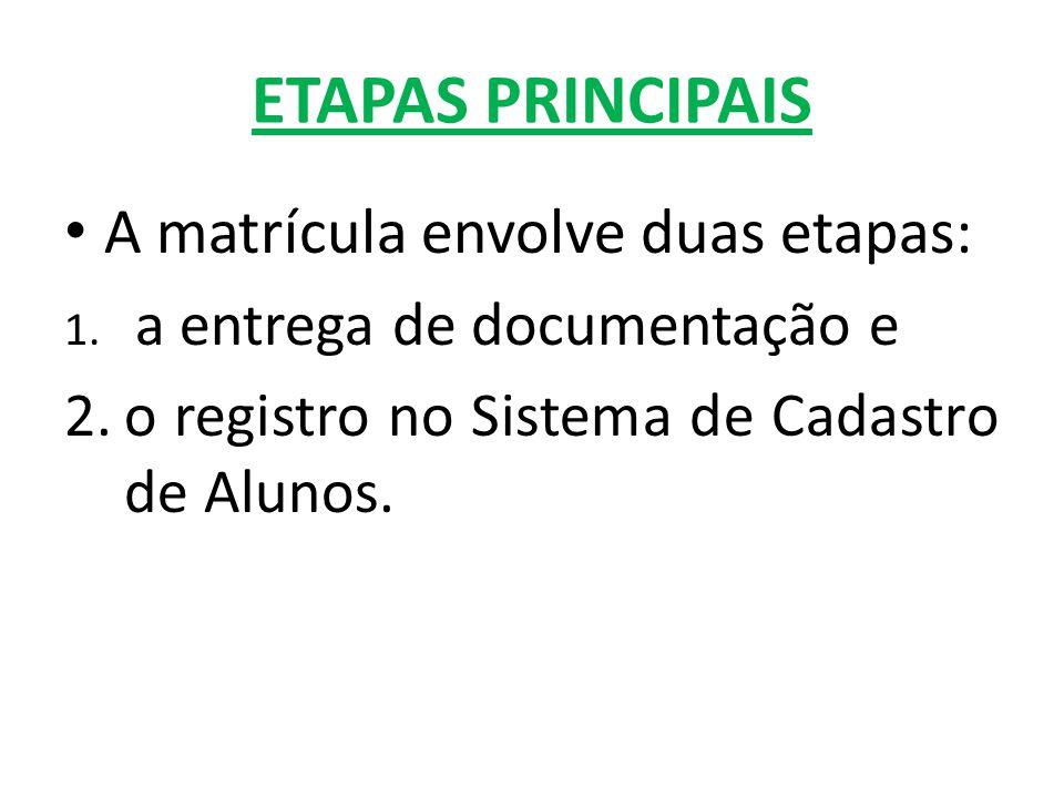 ETAPAS PRINCIPAIS A matrícula envolve duas etapas: