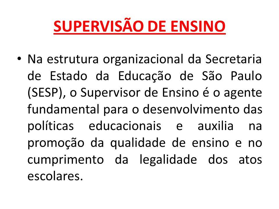 SUPERVISÃO DE ENSINO