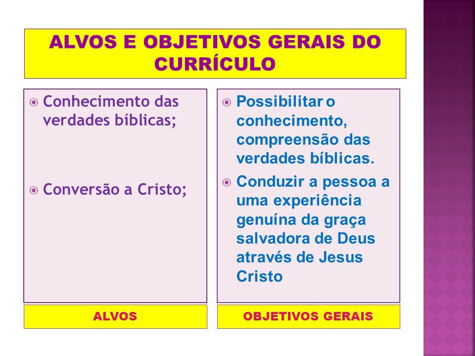 ALVOS E OBJETIVOS GERAIS DO CURRÍCULO