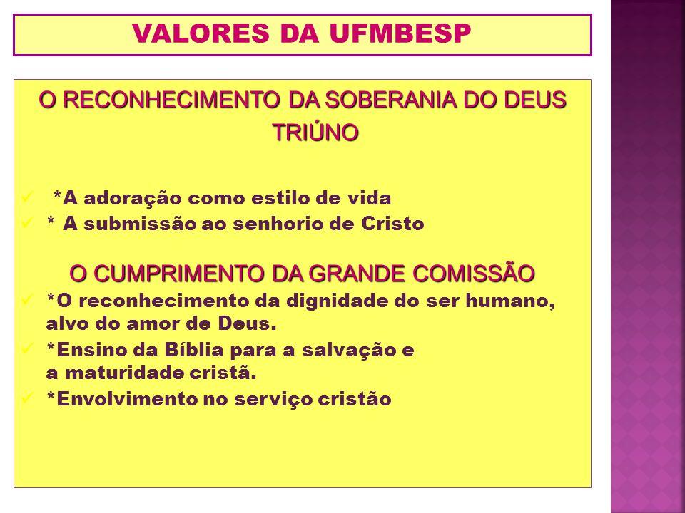 VALORES DA UFMBESP O RECONHECIMENTO DA SOBERANIA DO DEUS TRIÚNO