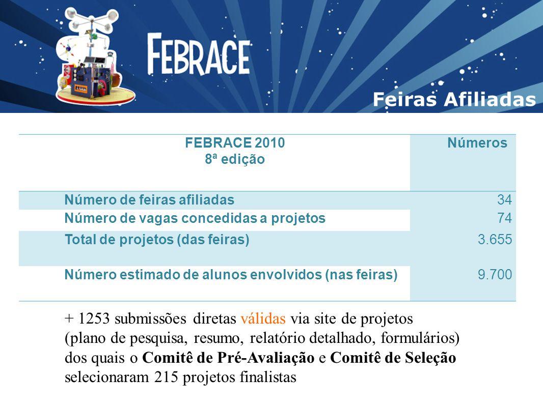 Feiras Afiliadas FEBRACE 2010. 8ª edição. Números. Número de feiras afiliadas. 34. Número de vagas concedidas a projetos.