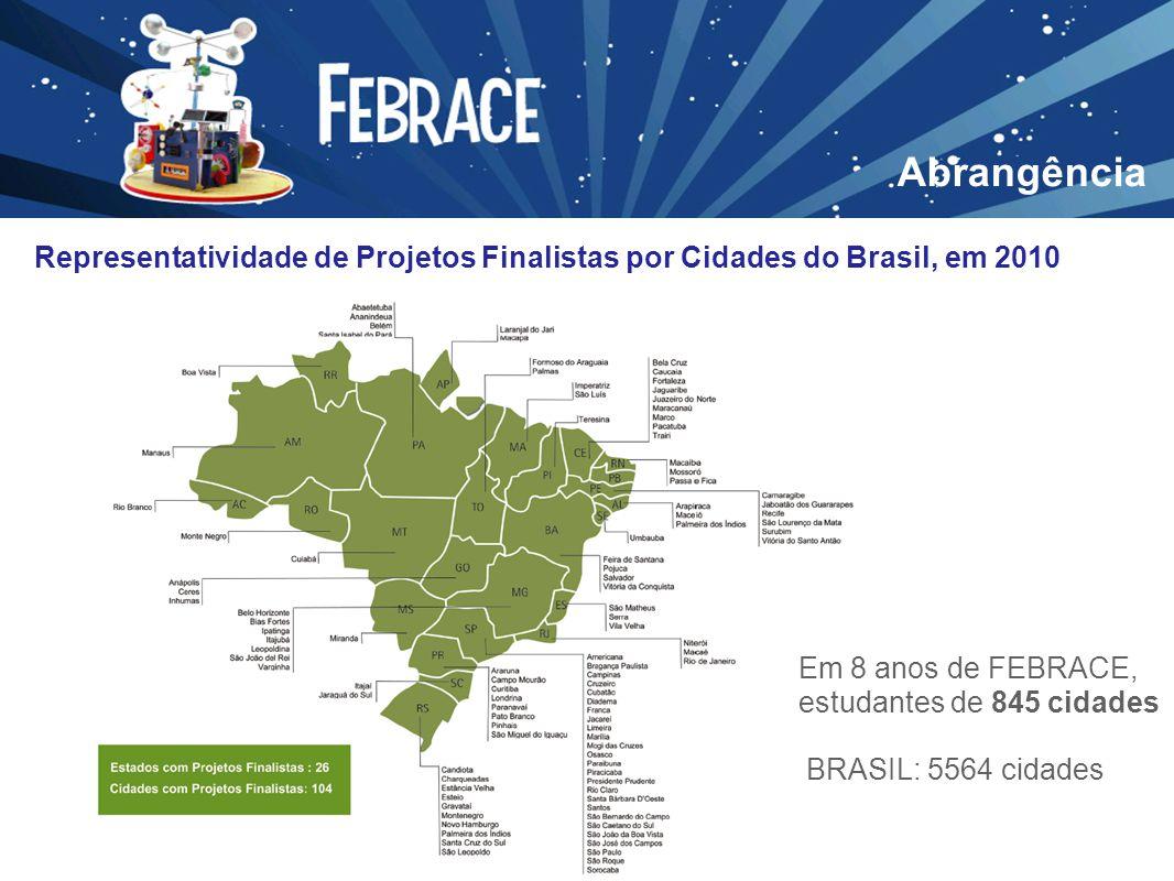 Abrangência Representatividade de Projetos Finalistas por Cidades do Brasil, em 2010. Em 8 anos de FEBRACE,