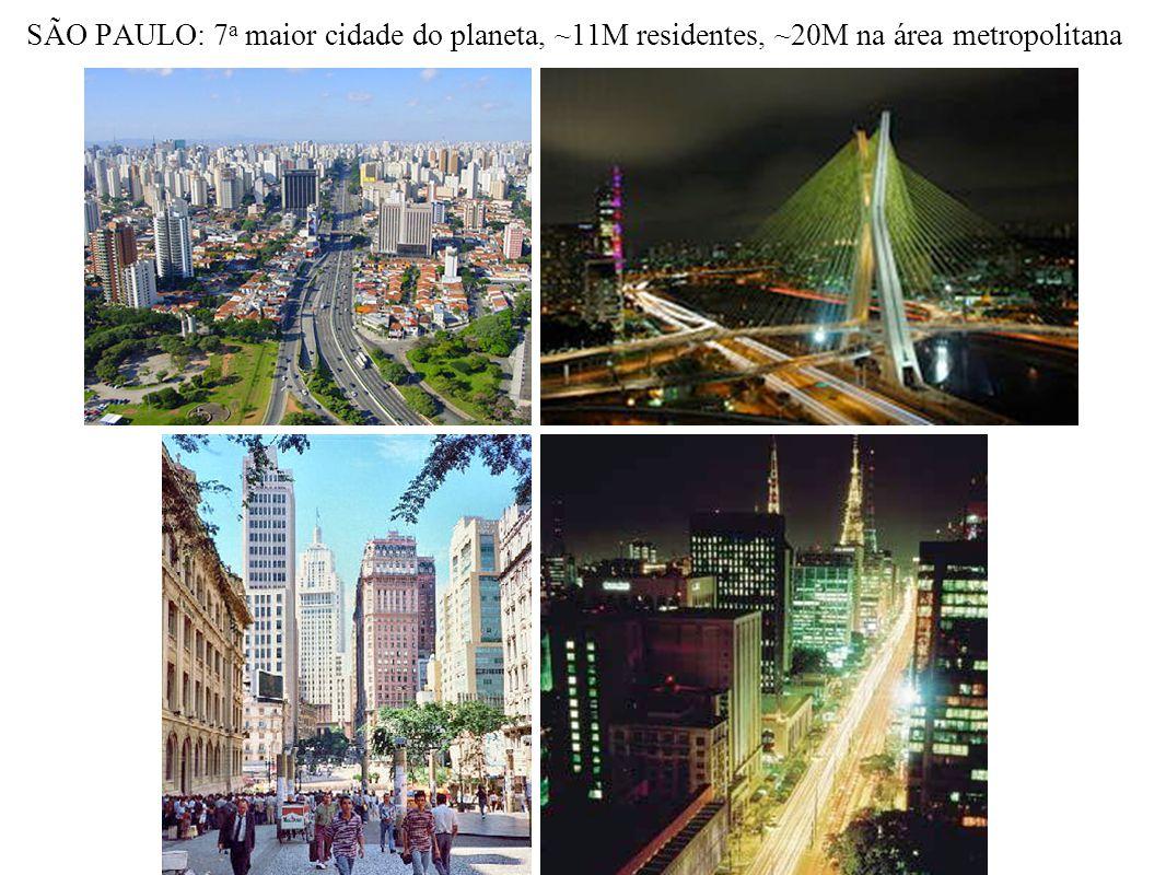 SÃO PAULO: 7a maior cidade do planeta, ~11M residentes, ~20M na área metropolitana