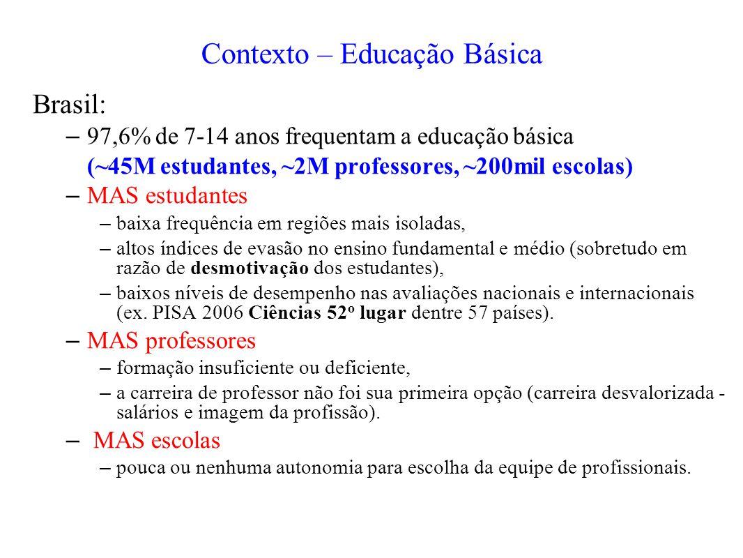 Contexto – Educação Básica