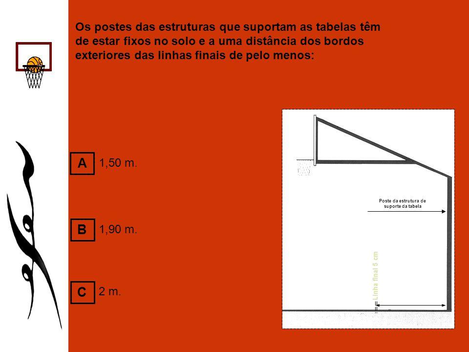 Poste da estrutura de suporte da tabela