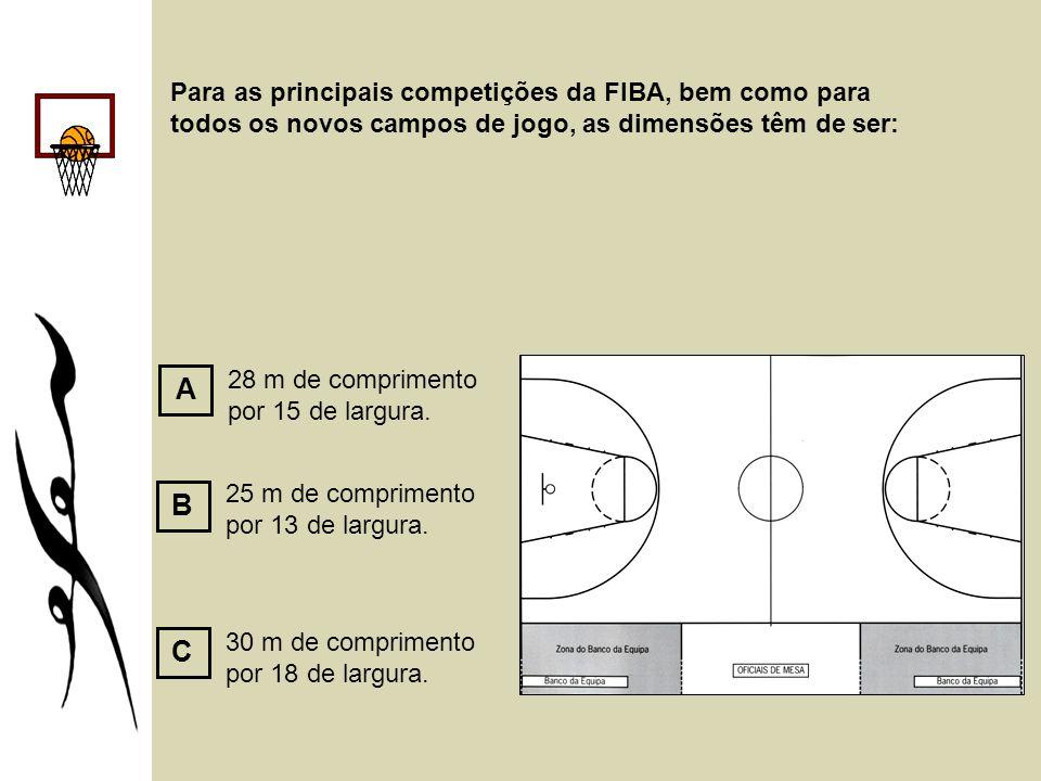 A B C Para as principais competições da FIBA, bem como para