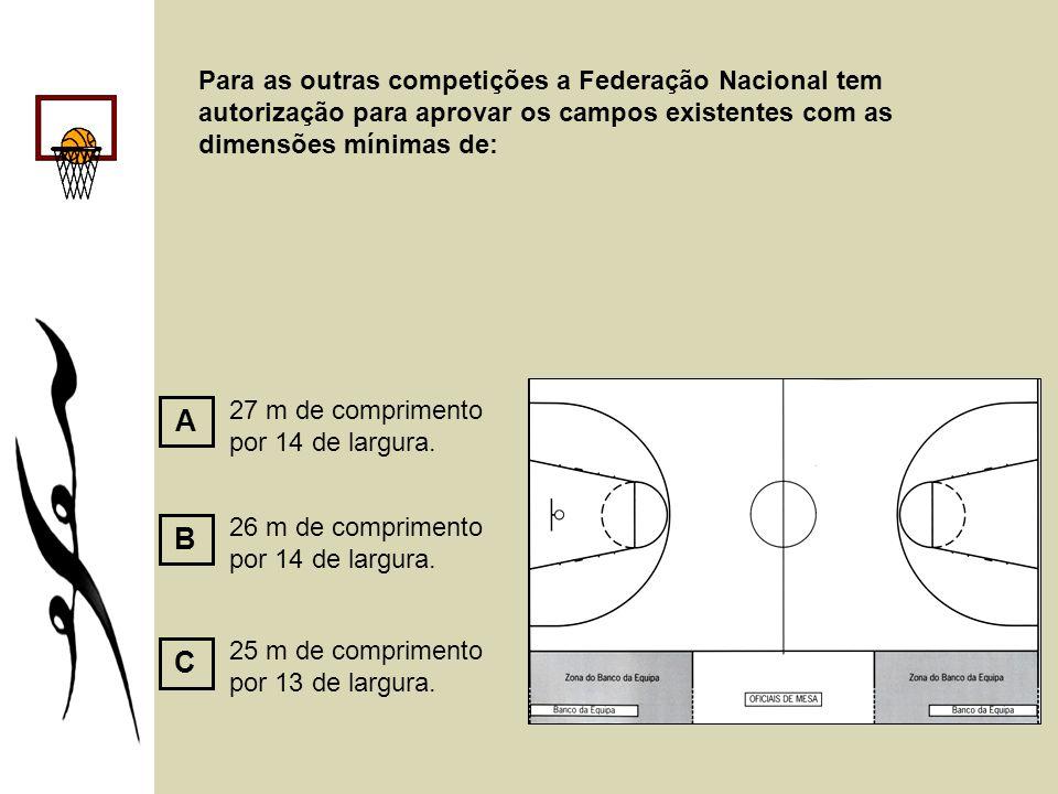 Para as outras competições a Federação Nacional tem autorização para aprovar os campos existentes com as dimensões mínimas de: