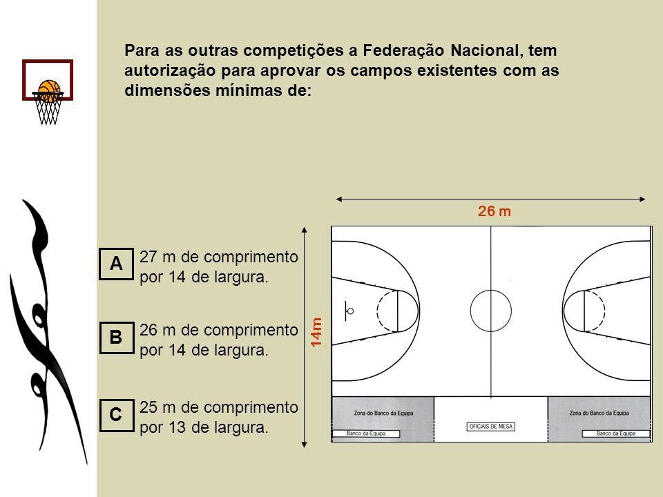 Para as outras competições a Federação Nacional, tem autorização para aprovar os campos existentes com as dimensões mínimas de: