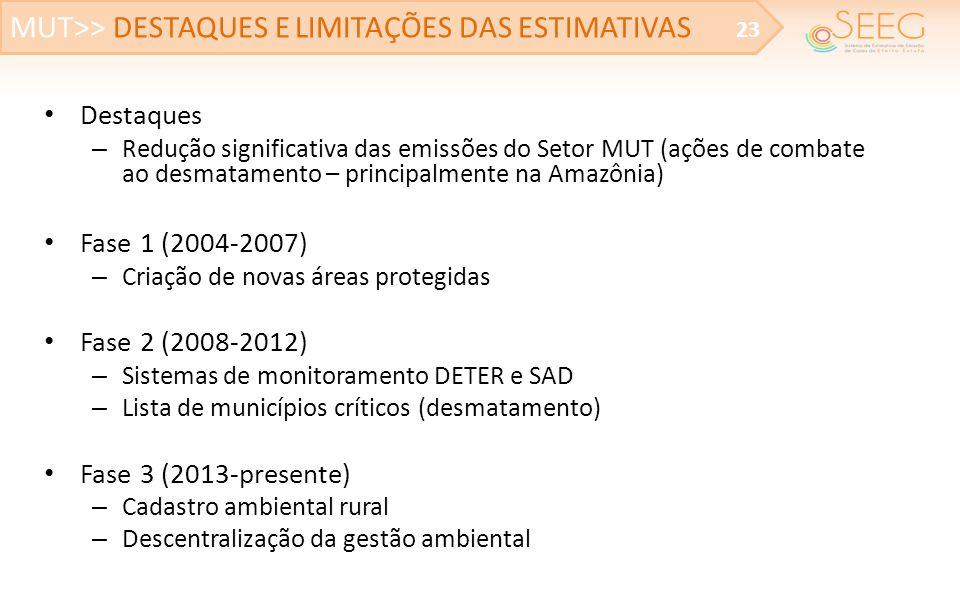 MUT>> DESTAQUES E LIMITAÇÕES DAS ESTIMATIVAS