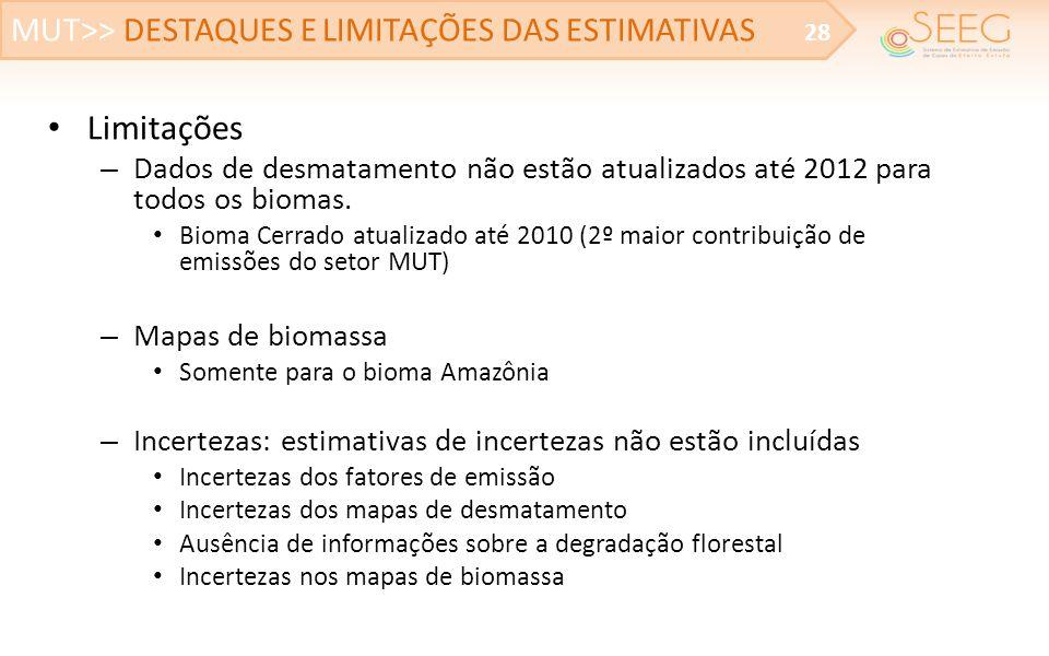 Limitações MUT>> DESTAQUES E LIMITAÇÕES DAS ESTIMATIVAS