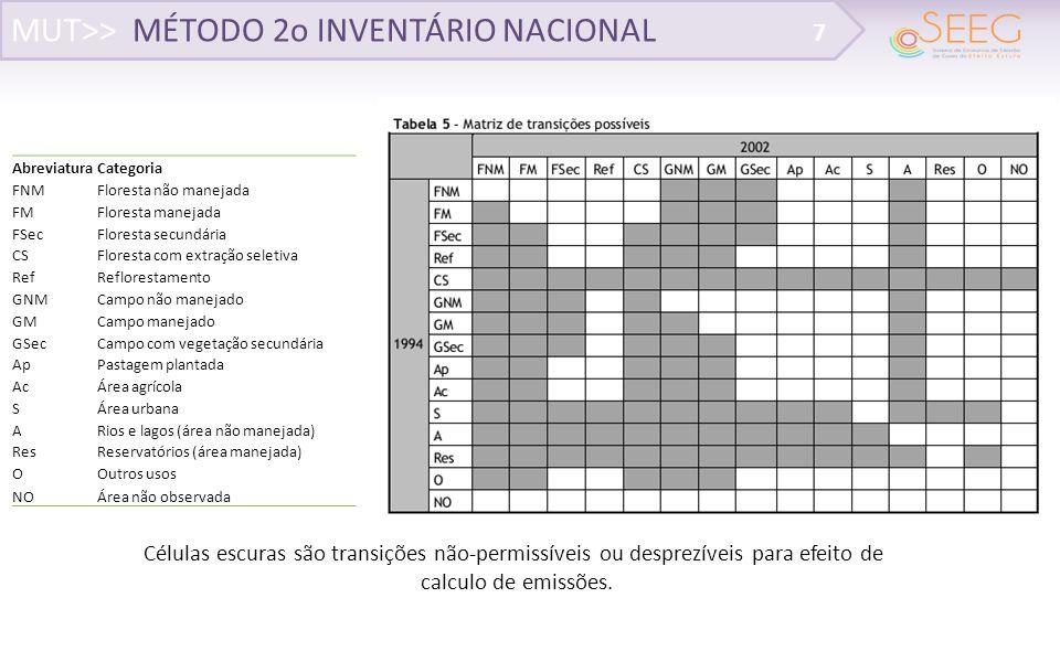 MUT>> MÉTODO 2o INVENTÁRIO NACIONAL