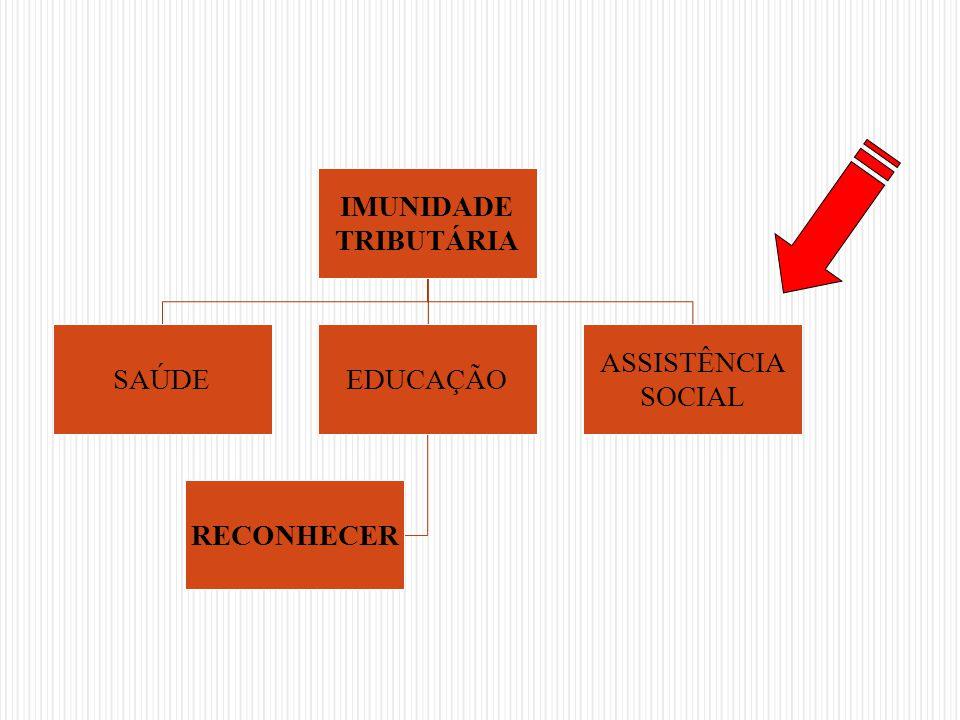 TRIBUTÁRIA IMUNIDADE SAÚDE EDUCAÇÃO RECONHECER ASSISTÊNCIA SOCIAL