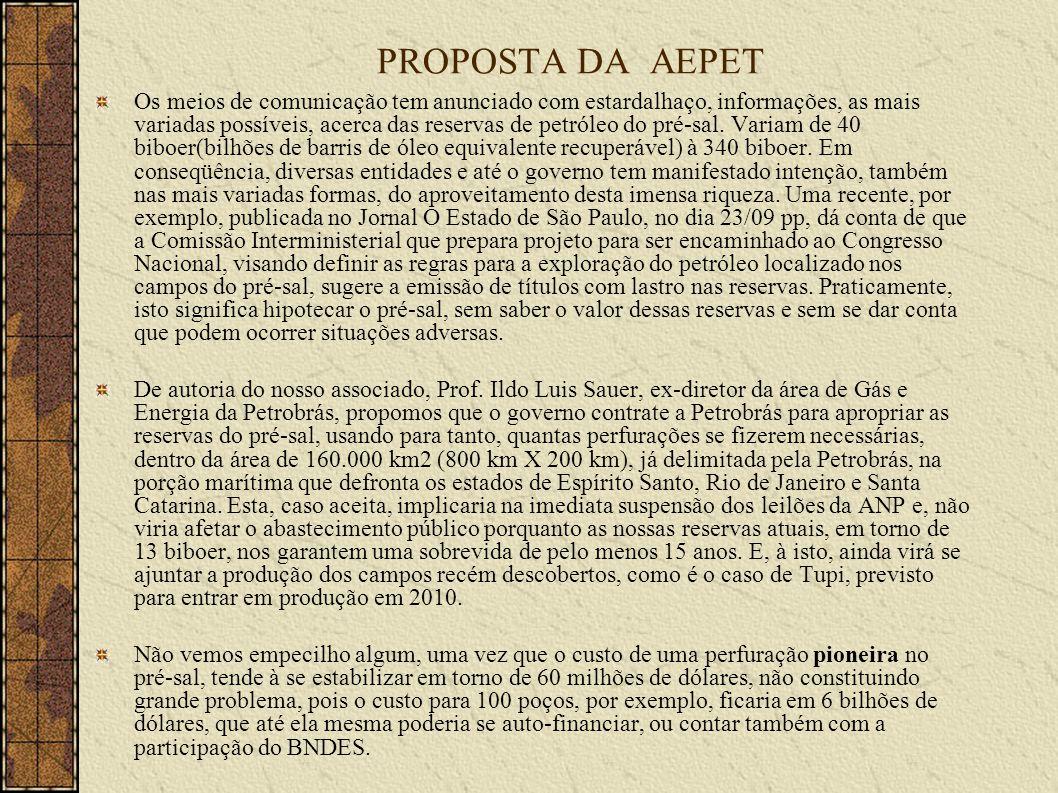 PROPOSTA DA AEPET