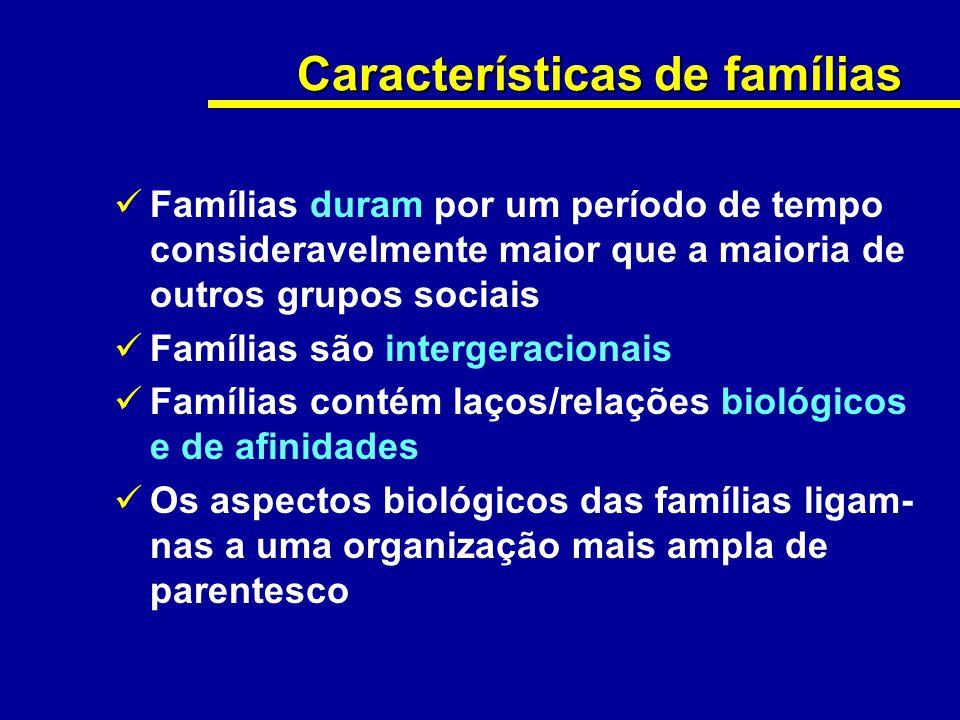 Características de famílias