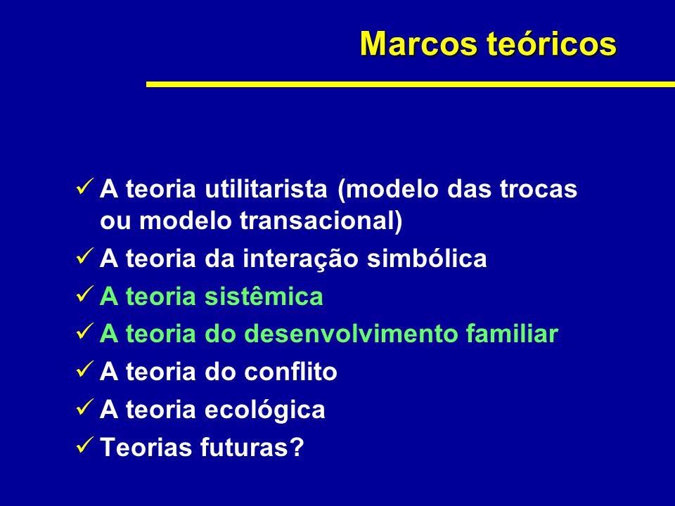 Marcos teóricos A teoria utilitarista (modelo das trocas ou modelo transacional) A teoria da interação simbólica.