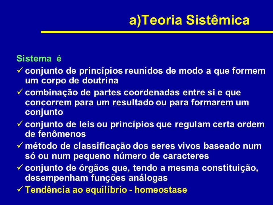 a)Teoria Sistêmica Sistema é