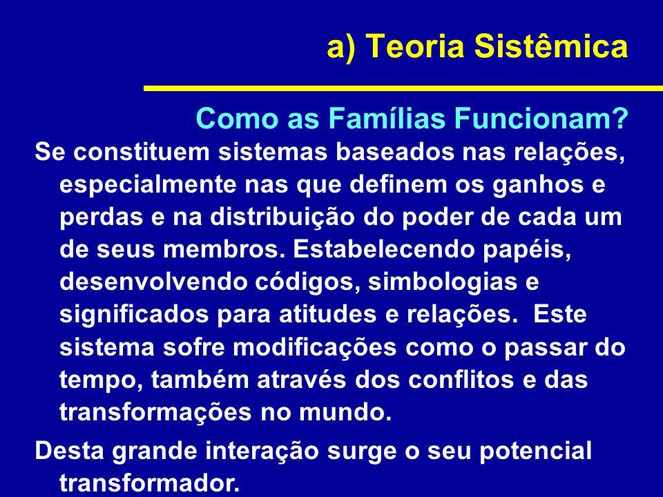 a) Teoria Sistêmica Como as Famílias Funcionam