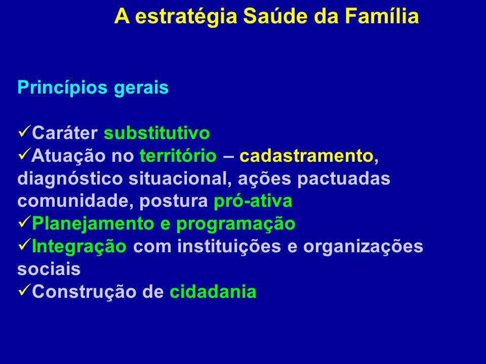 A estratégia Saúde da Família