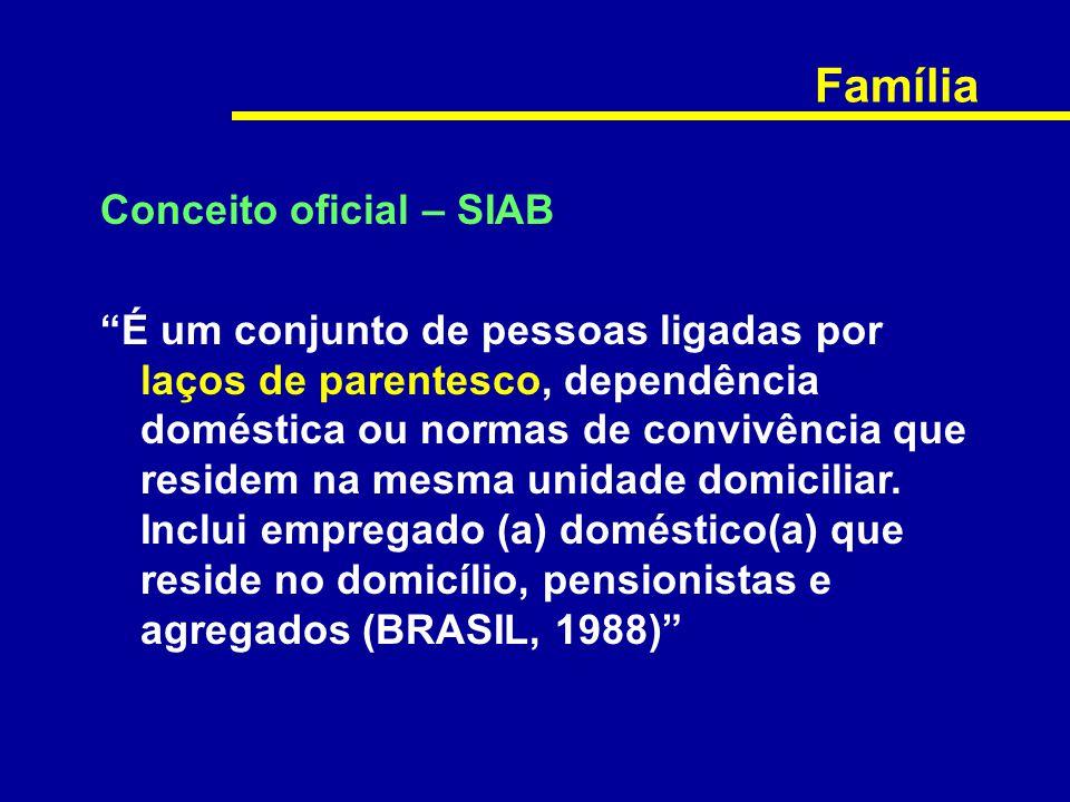 Família Conceito oficial – SIAB