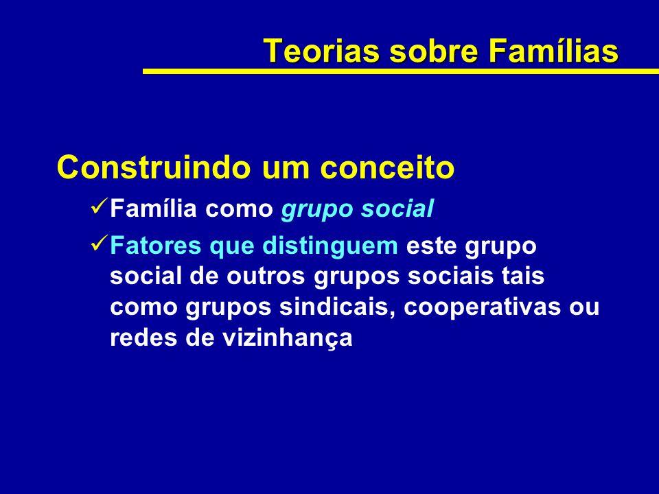 Teorias sobre Famílias