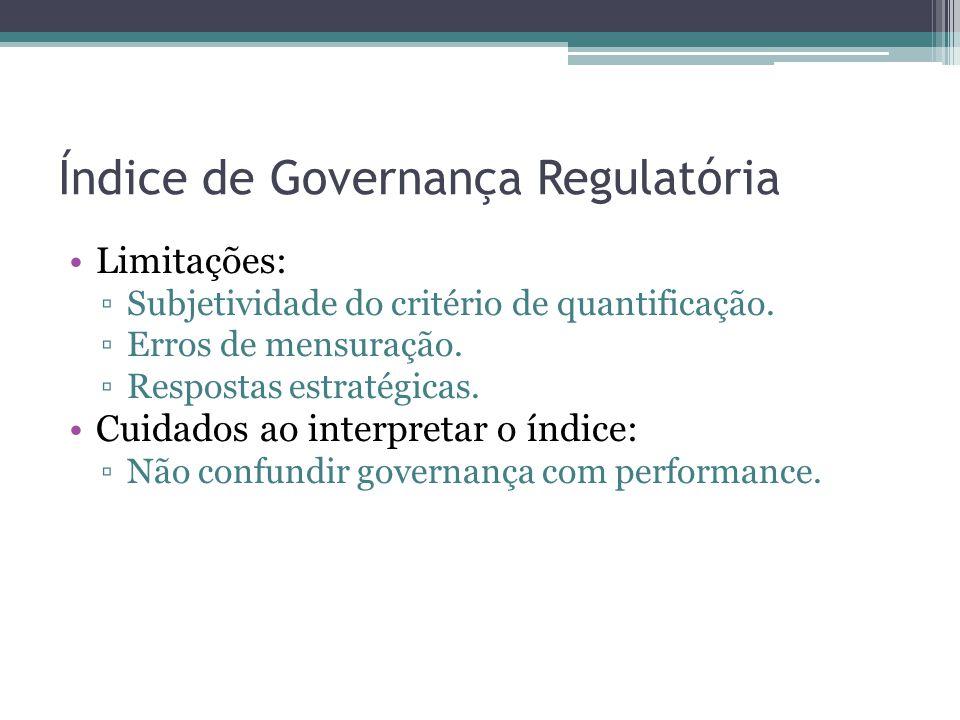 Índice de Governança Regulatória