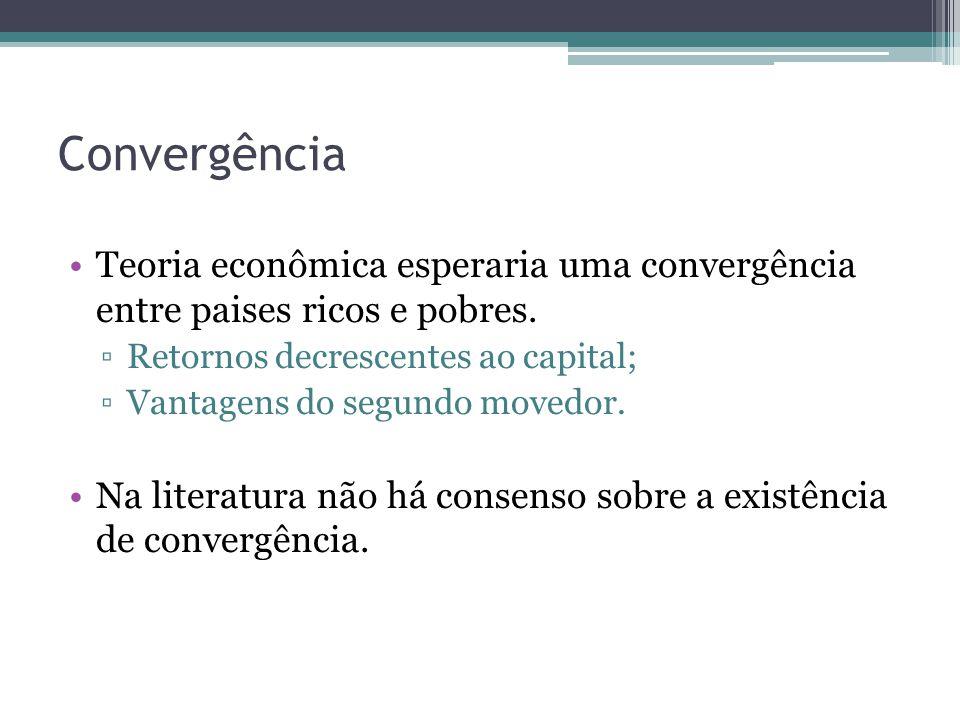 Convergência Teoria econômica esperaria uma convergência entre paises ricos e pobres. Retornos decrescentes ao capital;