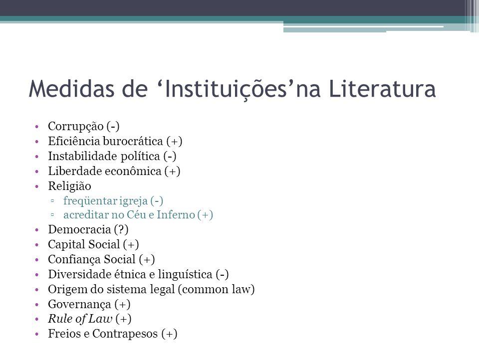 Medidas de 'Instituições'na Literatura