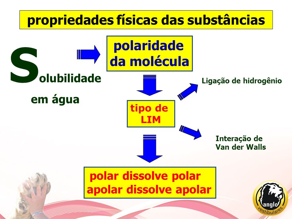 propriedades físicas das substâncias