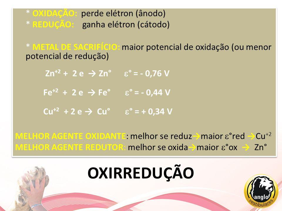 OXIDAÇÃO: perde elétron (ânodo). REDUÇÃO: ganha elétron (cátodo)
