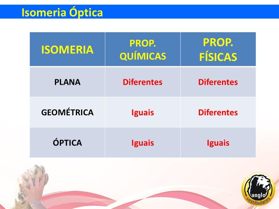 Isomeria Óptica PROP. FÍSICAS ISOMERIA PROP. QUÍMICAS PLANA Diferentes
