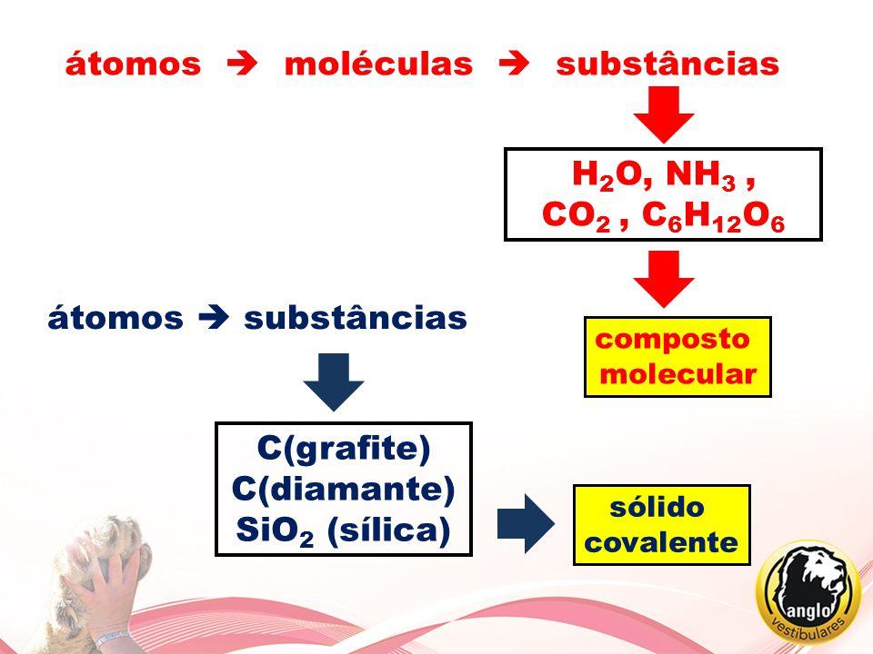 átomos  moléculas  substâncias