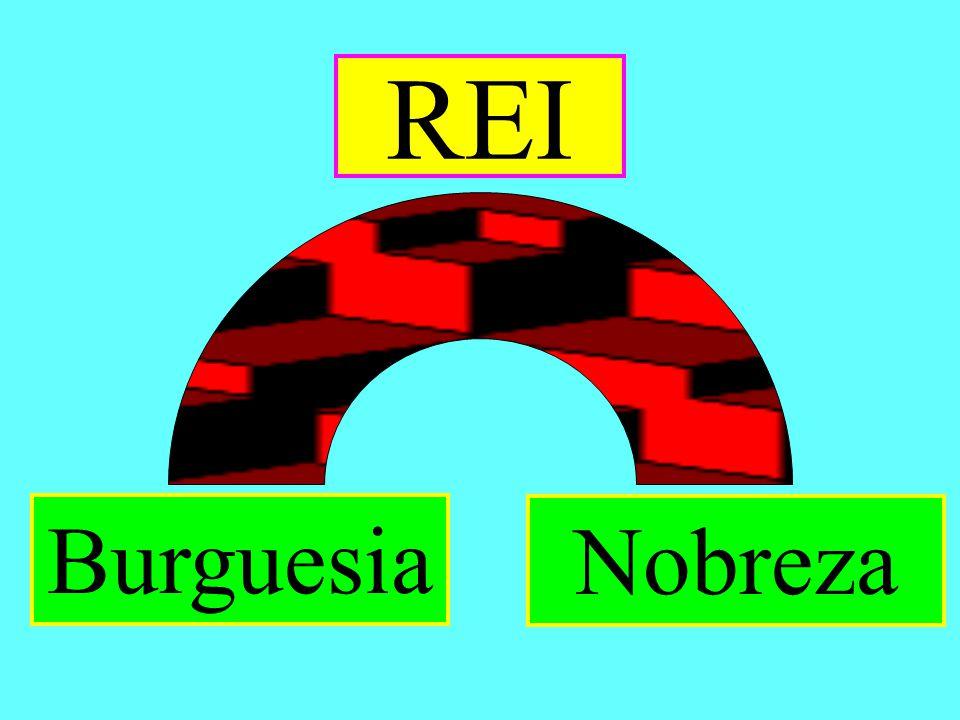 REI Burguesia Nobreza