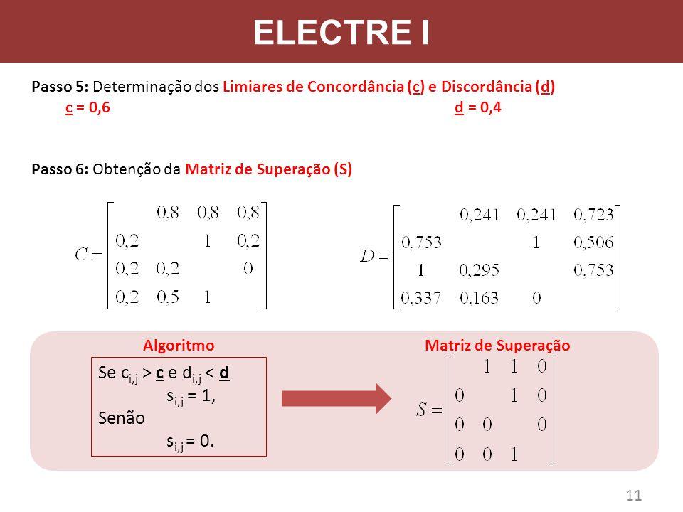ELECTRE I Se ci,j > c e di,j < d si,j = 1, Senão si,j = 0.