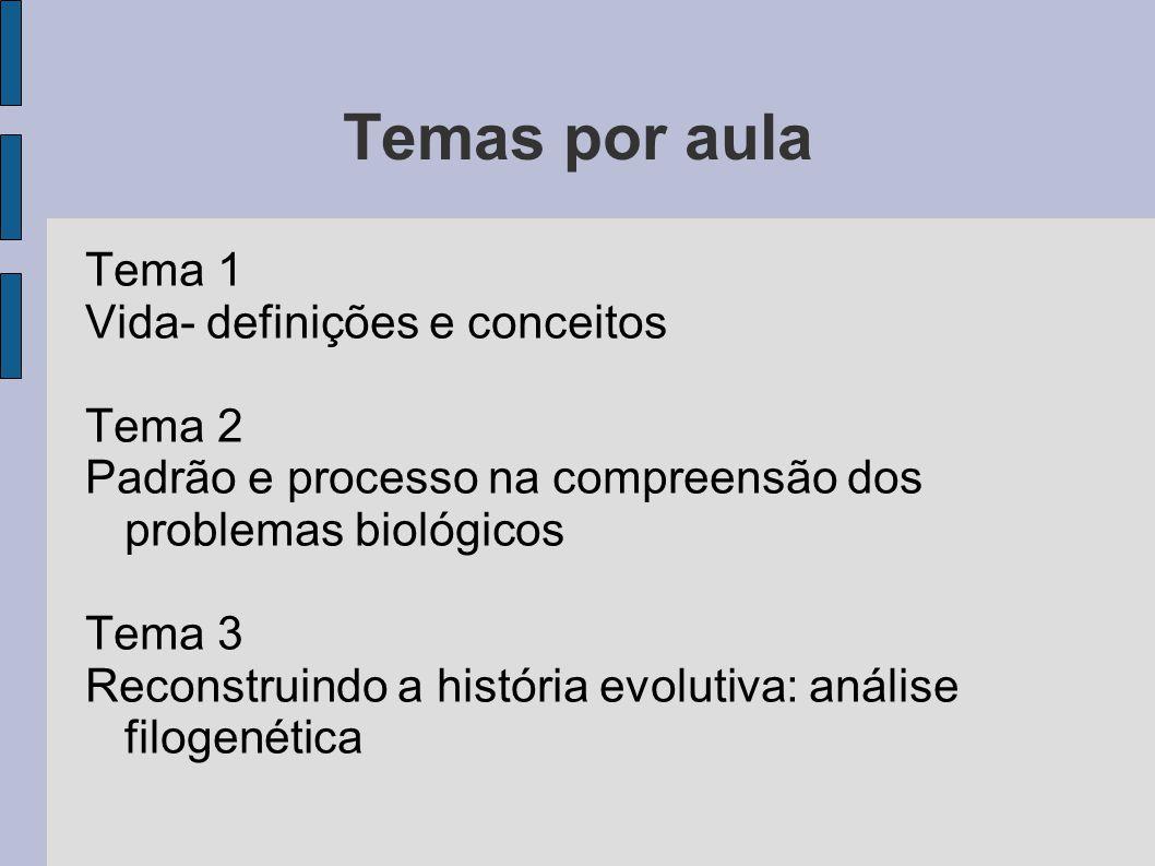 Temas por aula Tema 1 Vida- definições e conceitos Tema 2