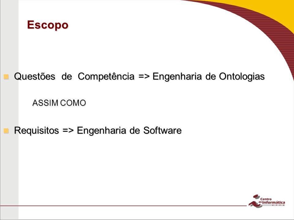 Escopo Questões de Competência => Engenharia de Ontologias