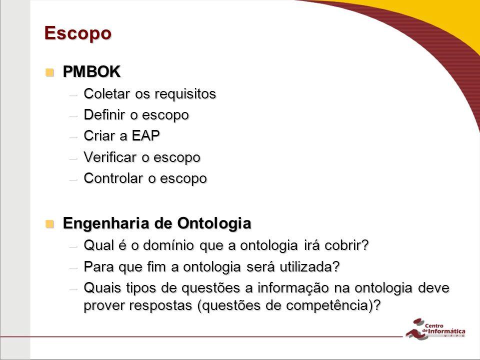 Escopo PMBOK Engenharia de Ontologia Coletar os requisitos