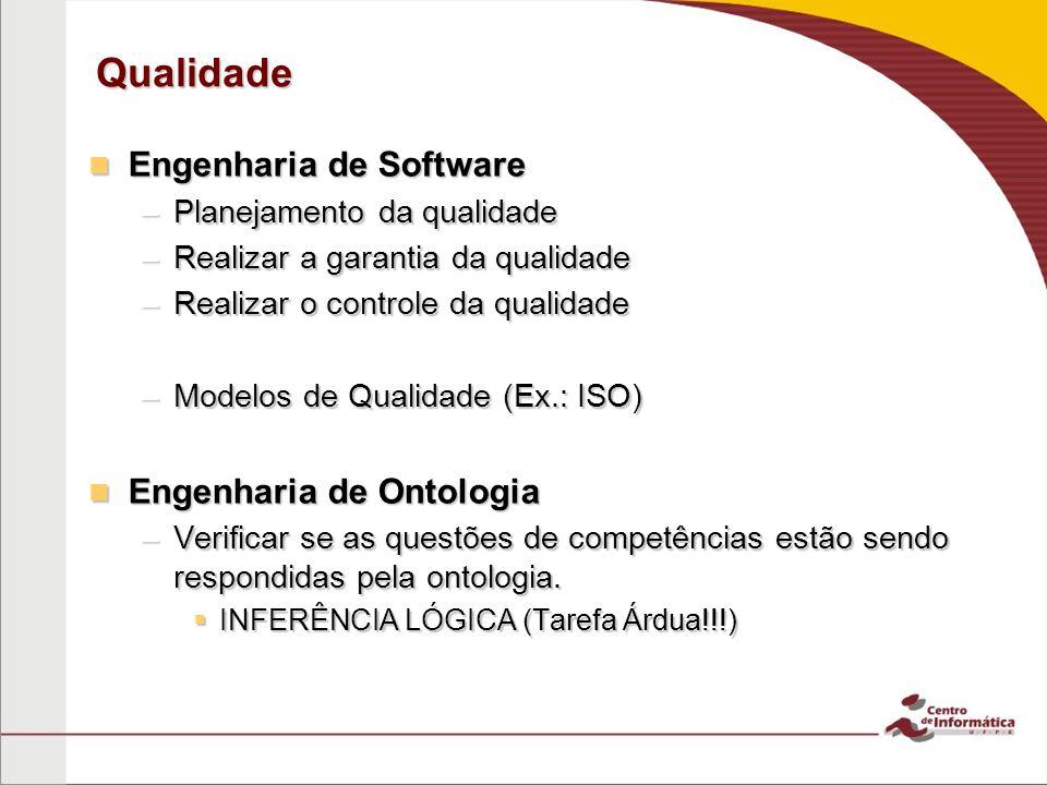 Qualidade Engenharia de Software Engenharia de Ontologia