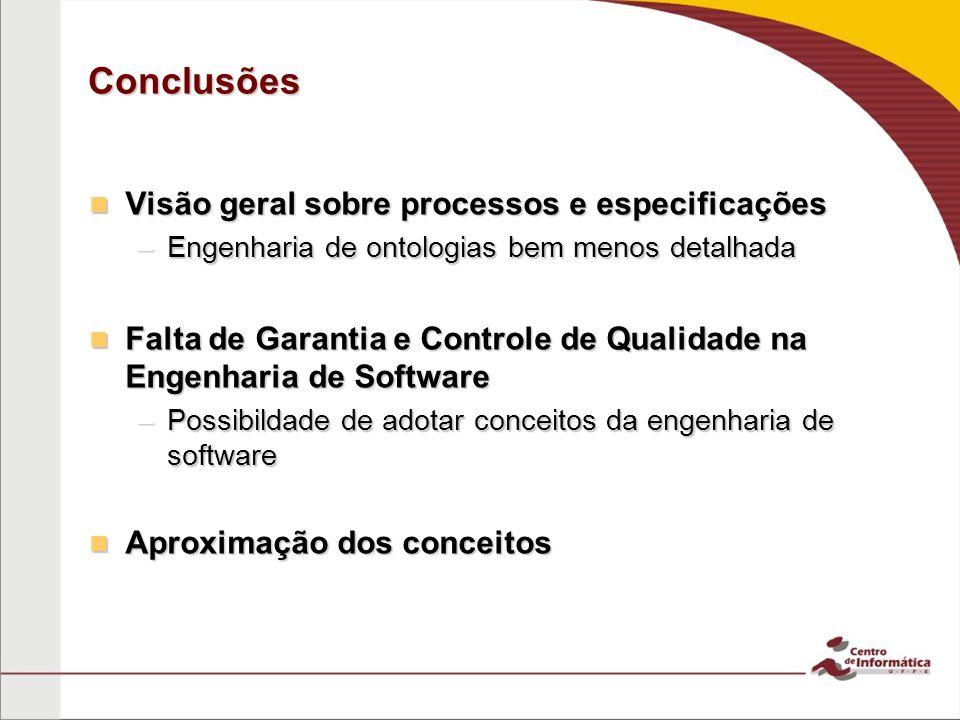 Conclusões Visão geral sobre processos e especificações
