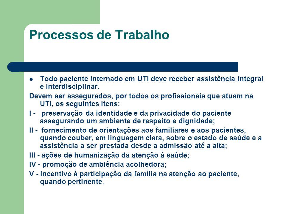 Processos de Trabalho Todo paciente internado em UTI deve receber assistência integral e interdisciplinar.