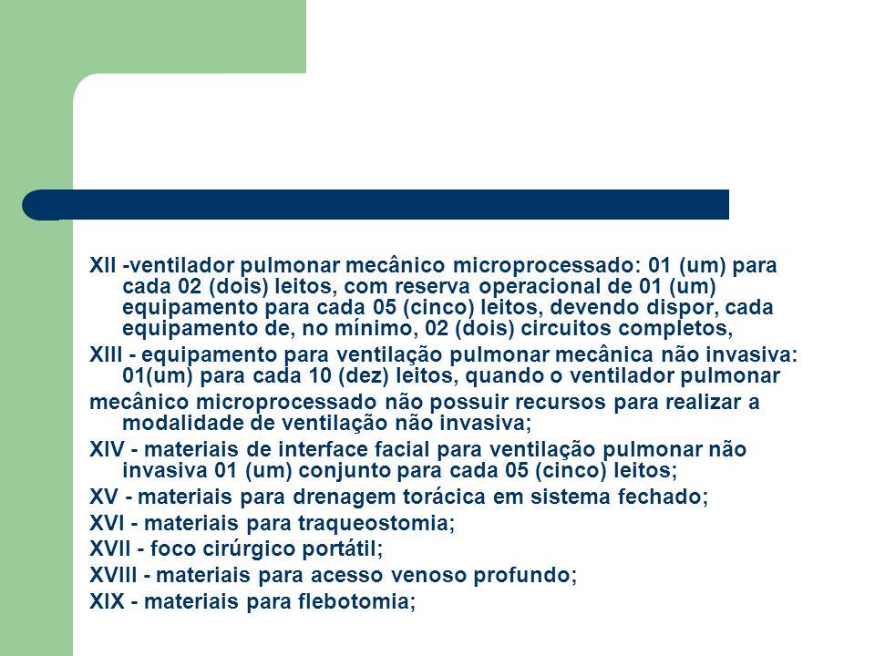 XII -ventilador pulmonar mecânico microprocessado: 01 (um) para cada 02 (dois) leitos, com reserva operacional de 01 (um) equipamento para cada 05 (cinco) leitos, devendo dispor, cada equipamento de, no mínimo, 02 (dois) circuitos completos,