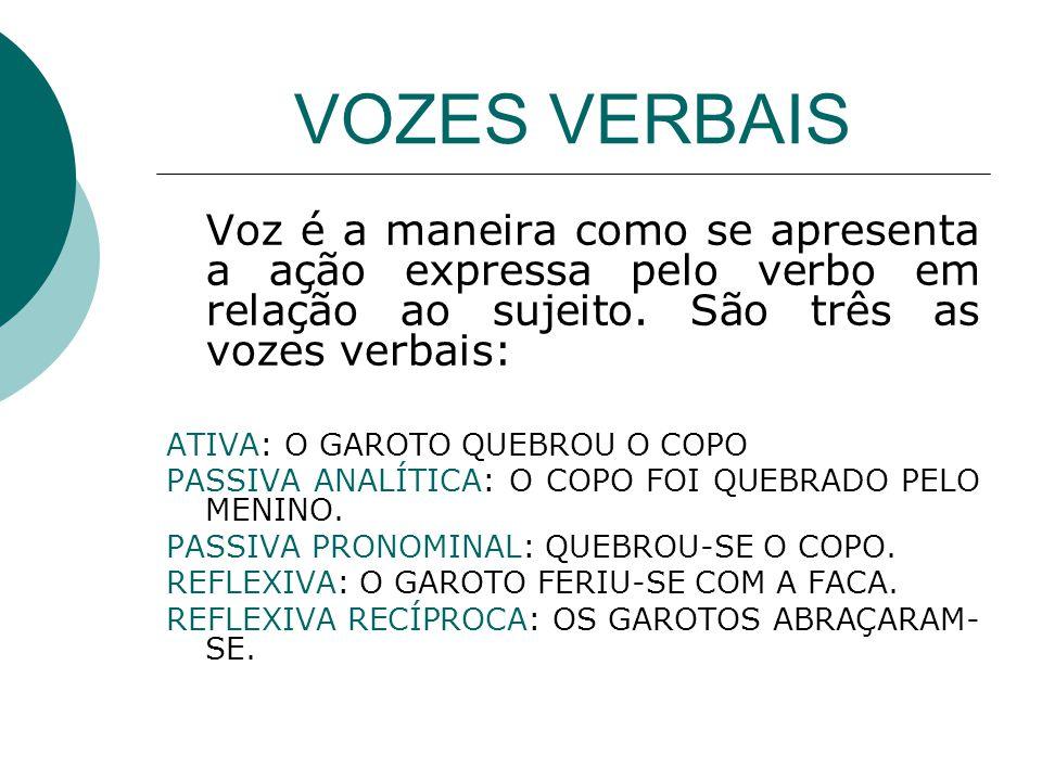 VOZES VERBAIS Voz é a maneira como se apresenta a ação expressa pelo verbo em relação ao sujeito. São três as vozes verbais: