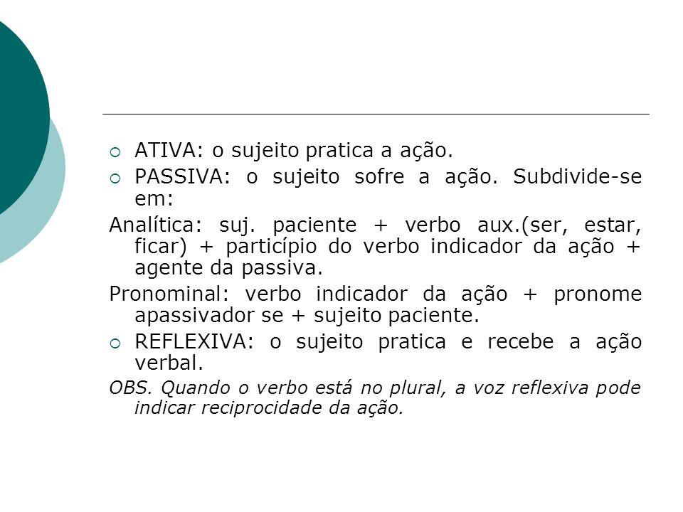 ATIVA: o sujeito pratica a ação.