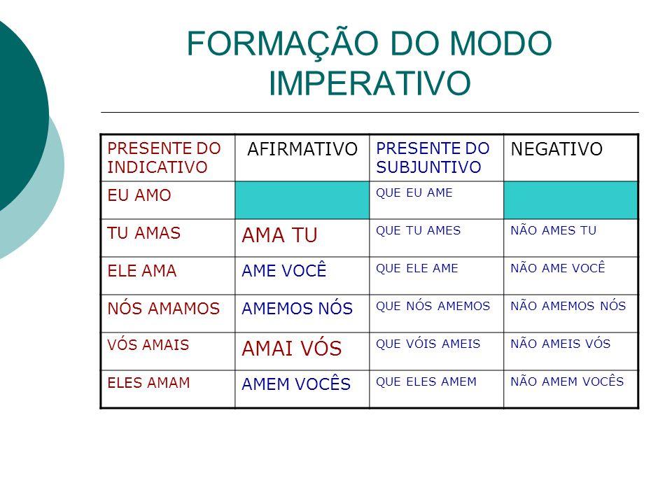 FORMAÇÃO DO MODO IMPERATIVO
