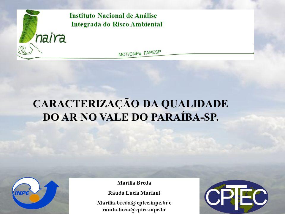 CARACTERIZAÇÃO DA QUALIDADE DO AR NO VALE DO PARAÍBA-SP.