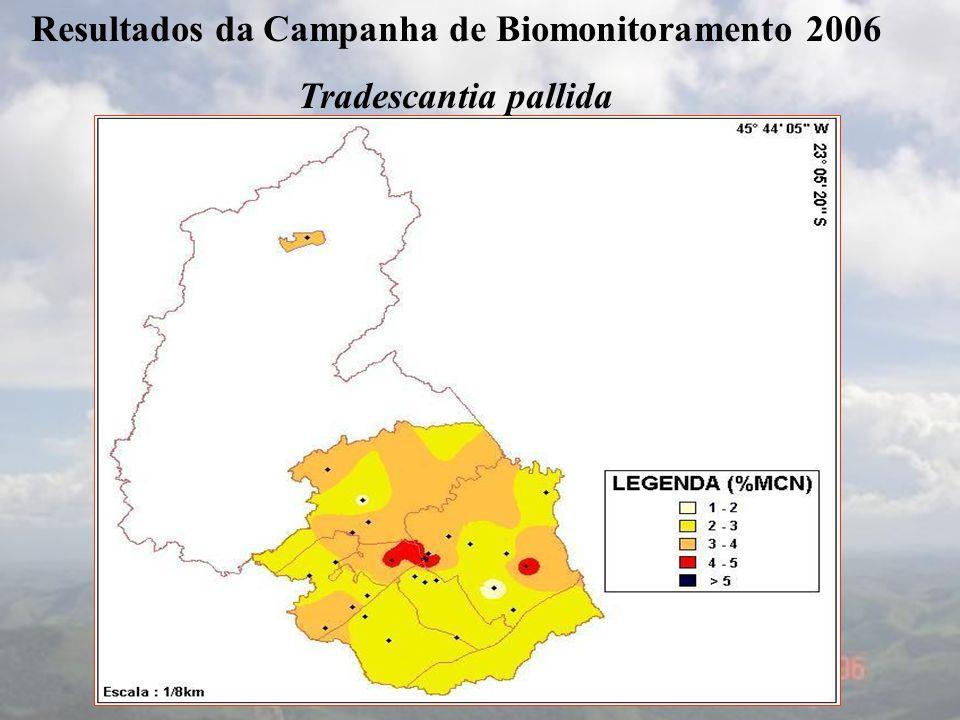 Resultados da Campanha de Biomonitoramento 2006