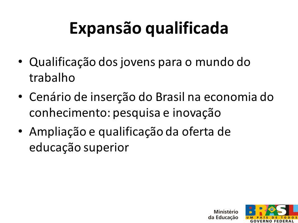 Expansão qualificada Qualificação dos jovens para o mundo do trabalho