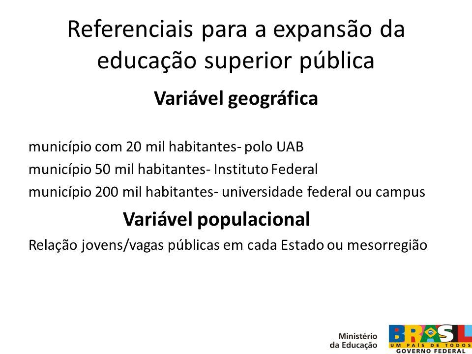 Referenciais para a expansão da educação superior pública