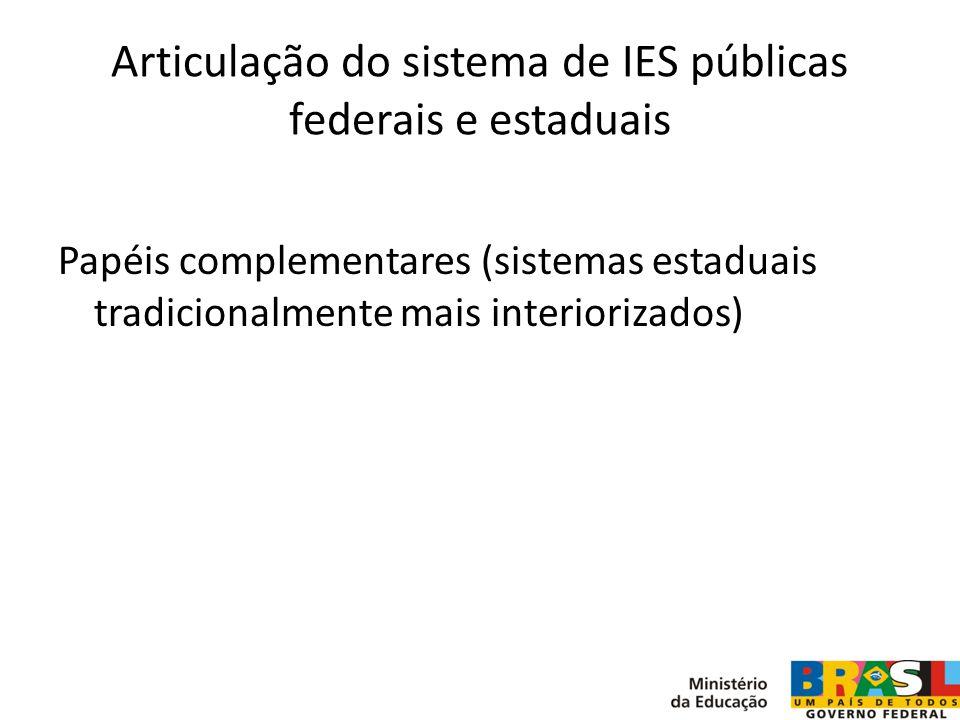 Articulação do sistema de IES públicas federais e estaduais